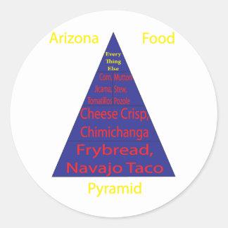 Pirámide de alimentación de Arizona Etiquetas Redondas