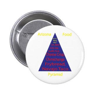 Pirámide de alimentación de Arizona Pin