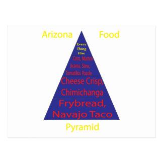 Pirámide de alimentación de Arizona Postales