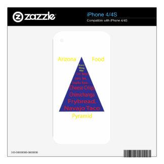 Pirámide de alimentación de Arizona Calcomanía Para iPhone 4S