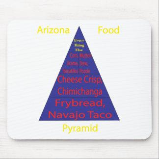Pirámide de alimentación de Arizona Alfombrillas De Raton