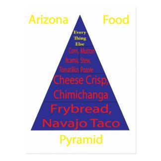 Pirámide de alimentación de Arizona Tarjeta Postal