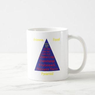 Pirámide de alimentación de Arizona Tazas