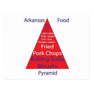 Pirámide de alimentación de Arkansas Postal