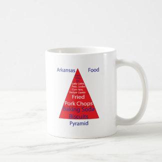 Pirámide de alimentación de Arkansas Taza De Café