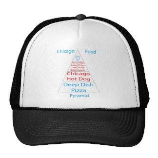 Pirámide de alimentación de Chicago Gorras