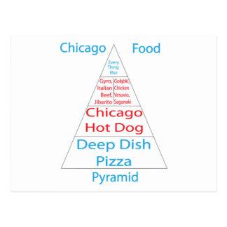 Pirámide de alimentación de Chicago Postales
