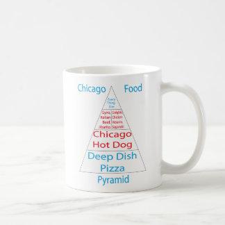 Pirámide de alimentación de Chicago Taza De Café
