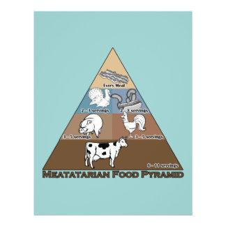 Pirámide de alimentación de Meatatarian Tarjetón