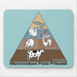 Pirámide de alimentación de Meatatarian Alfombrilla De Ratón