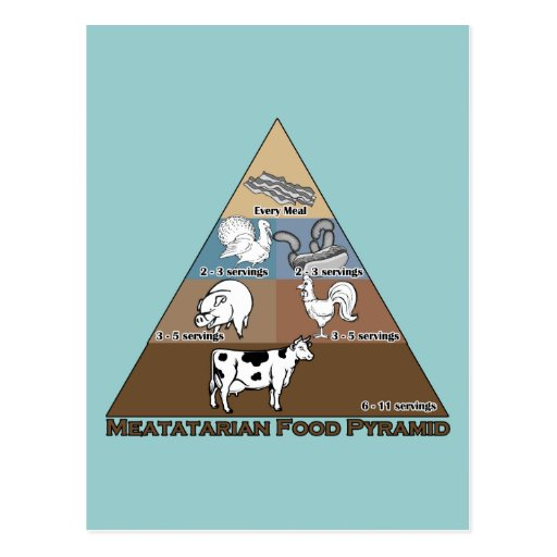 Pirámide de alimentación de Meatatarian Postal