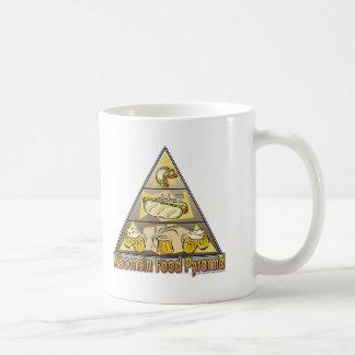Pirámide de alimentación de Wisconsin Taza De Café