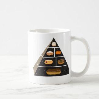 Pirámide de alimentación del buñuelo taza de café