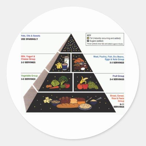 Pirámide de alimentación etiquetas redondas