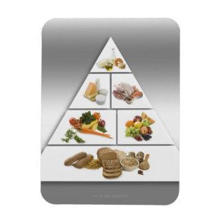 Pirámide de alimentación iman flexible
