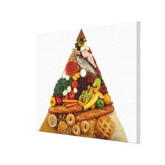 Pirámide de alimentación impresion en lona