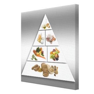 Pirámide de alimentación lona envuelta para galerías