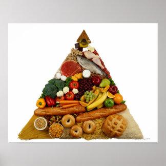 Pirámide de alimentación póster