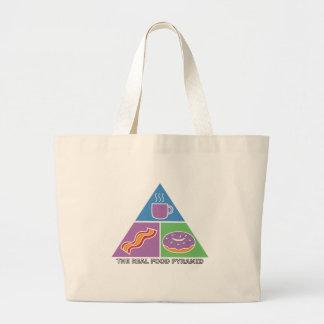 Pirámide de alimentación real - café, tocino, anil bolsa tela grande