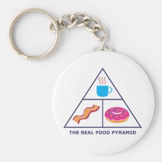 Pirámide de alimentación real - café, tocino, anil llavero redondo tipo pin