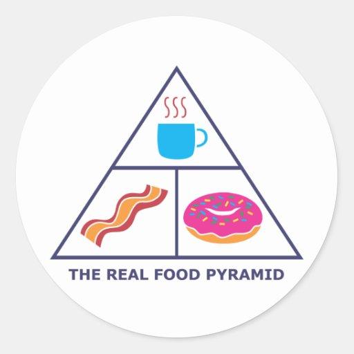 Pirámide de alimentación real - café, tocino, pegatina redonda