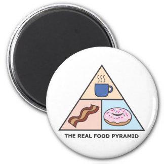 Pirámide de alimentación revisada imanes para frigoríficos