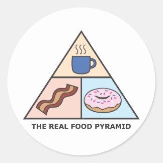 Pirámide de alimentación revisada pegatinas redondas