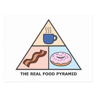 Pirámide de alimentación revisada tarjetas postales