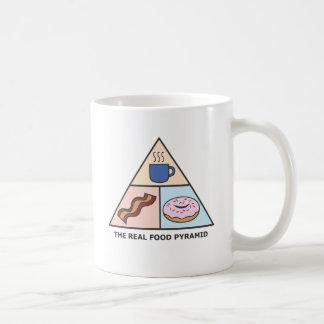 Pirámide de alimentación revisada tazas
