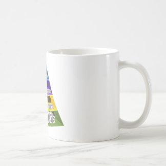 Pirámide de alimentación taza básica blanca