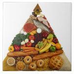 Pirámide de alimentación tejas  ceramicas