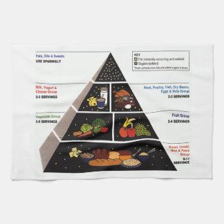 Pirámide de alimentación toalla de cocina