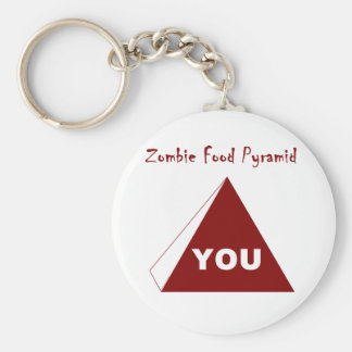 Pirámide de alimentación Z del zombi Llavero Redondo Tipo Pin