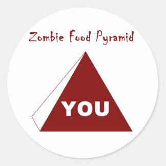 Pirámide de alimentación Z del zombi Pegatina Redonda