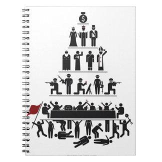 Pirámide del cuaderno del capitalismo