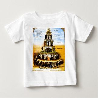 Pirámide del sistema capitalista playeras