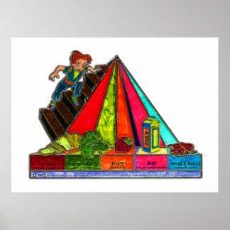 Pirámide diaria de los grupos de alimentos posters
