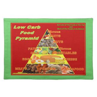 Pirámide Placemats de la dieta del Bajo-Carburador Manteles Individuales
