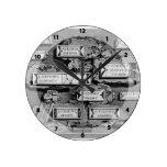 Piranesi-Inscripciones de Juan de la cámara de ent Reloj