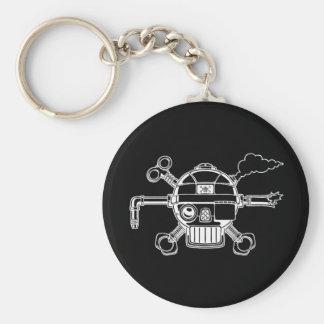 Pirata de Robo II Llavero Redondo Tipo Pin