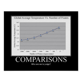Pirates Vs. Global Warming Poster at Zazzle