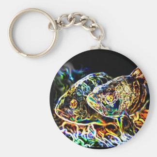 Piscis - los pescados gemelos del zodiaco por Mand Llavero Redondo Tipo Pin