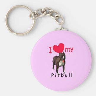 Pitbull Llaveros Personalizados