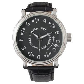Pitchpipe Relojes De Pulsera