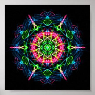 Pitta Dosha Balancing Ayurveda Mandala II Poster