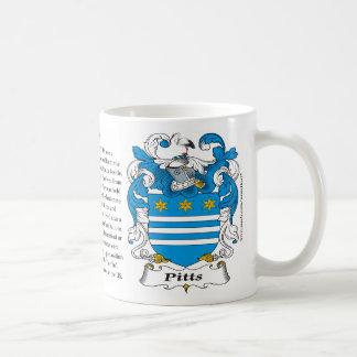 Pitts, el origen, el significado y la taza del