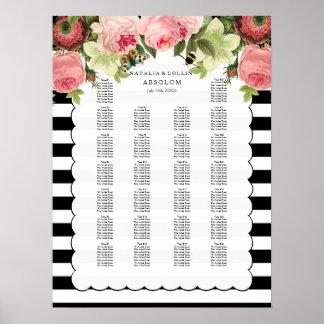 PixDezines b+rayas de w+rosas del vintage/carta Póster