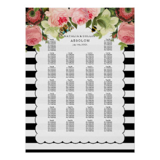 PixDezines b+w stripes+vintage roses/seating chart Poster