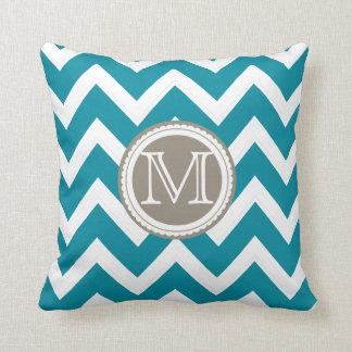 PixDezines monogram diy color/chevron pattern Throw Pillow