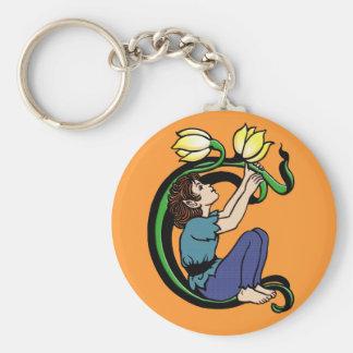 Pixie in Blue keychain